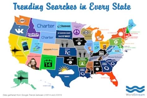 Search Engine Marketing - The Top Trending Searches in