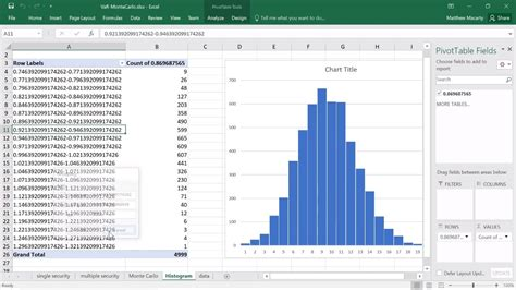 Monte Carlo Simulation of Value at Risk (VaR) in Excel