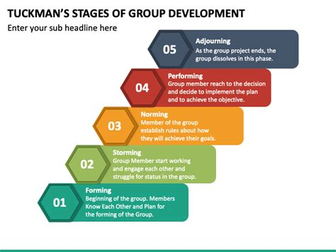 Tuckman's Stages of Group Development PowerPoint Template