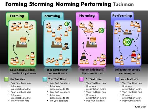 Forming_Storming_Norming_Performing_Tuckman_Powerpoint