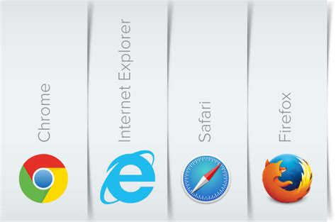 Ranked: Security and privacy for the most popular web browsers